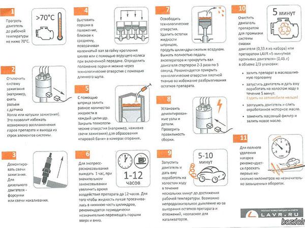 инструкция ЛАВР